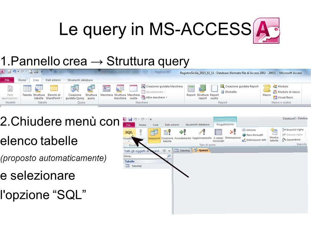 Le query in MS-ACCESS 1.Pannello crea → Struttura query 2.Chiudere menù con elenco tabelle (proposto automaticamente) e selezionare l opzione SQL