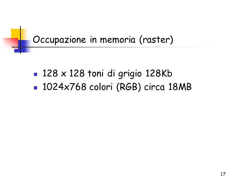 17 Occupazione in memoria (raster) 128 x 128 toni di grigio 128Kb 1024x768 colori (RGB) circa 18MB