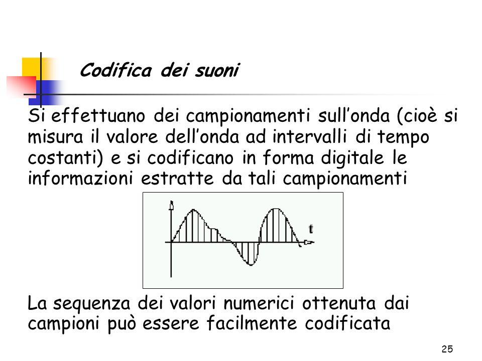 25 Codifica dei suoni Si effettuano dei campionamenti sull'onda (cioè si misura il valore dell'onda ad intervalli di tempo costanti) e si codificano in forma digitale le informazioni estratte da tali campionamenti La sequenza dei valori numerici ottenuta dai campioni può essere facilmente codificata
