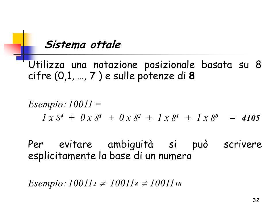 32 Utilizza una notazione posizionale basata su 8 cifre (0,1, …, 7 ) e sulle potenze di 8 Esempio: 10011 = 1 x 8 4 + 0 x 8 3 + 0 x 8 2 + 1 x 8 1 + 1 x 8 0 = 4105 Per evitare ambiguità si può scrivere esplicitamente la base di un numero Esempio: 10011 2  10011 8  10011 10 Sistema ottale