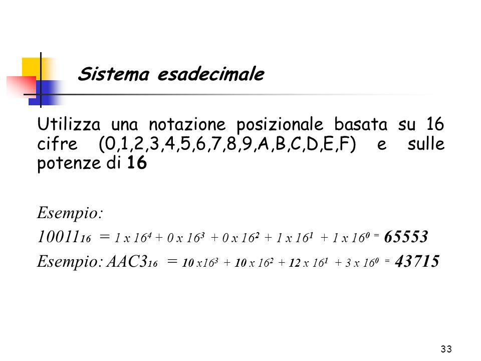 33 Utilizza una notazione posizionale basata su 16 cifre (0,1,2,3,4,5,6,7,8,9,A,B,C,D,E,F) e sulle potenze di 16 Esempio: 10011 16 = 1 x 16 4 + 0 x 16 3 + 0 x 16 2 + 1 x 16 1 + 1 x 16 0 = 65553 Esempio: AAC3 16 = 10 x16 3 + 10 x 16 2 + 12 x 16 1 + 3 x 16 0 = 43715 Sistema esadecimale