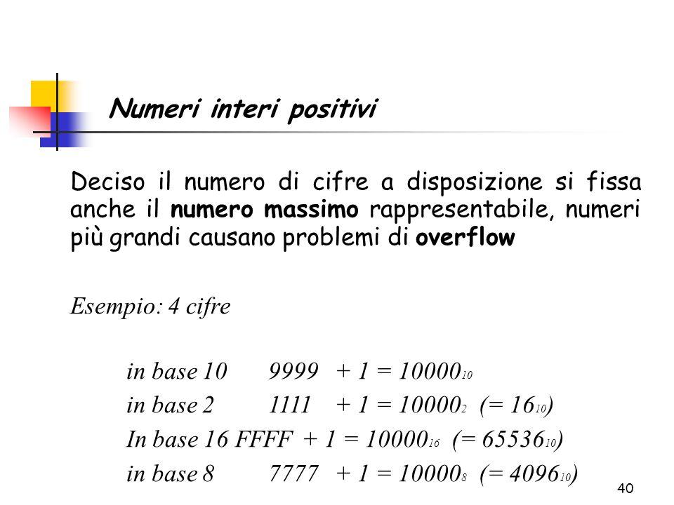 40 Deciso il numero di cifre a disposizione si fissa anche il numero massimo rappresentabile, numeri più grandi causano problemi di overflow Esempio: 4 cifre in base 109999+ 1 = 10000 10 in base 21111+ 1 = 10000 2 (= 16 10 ) In base 16FFFF+ 1 = 10000 16 (= 65536 10 ) in base 87777+ 1 = 10000 8 (= 4096 10 ) Numeri interi positivi