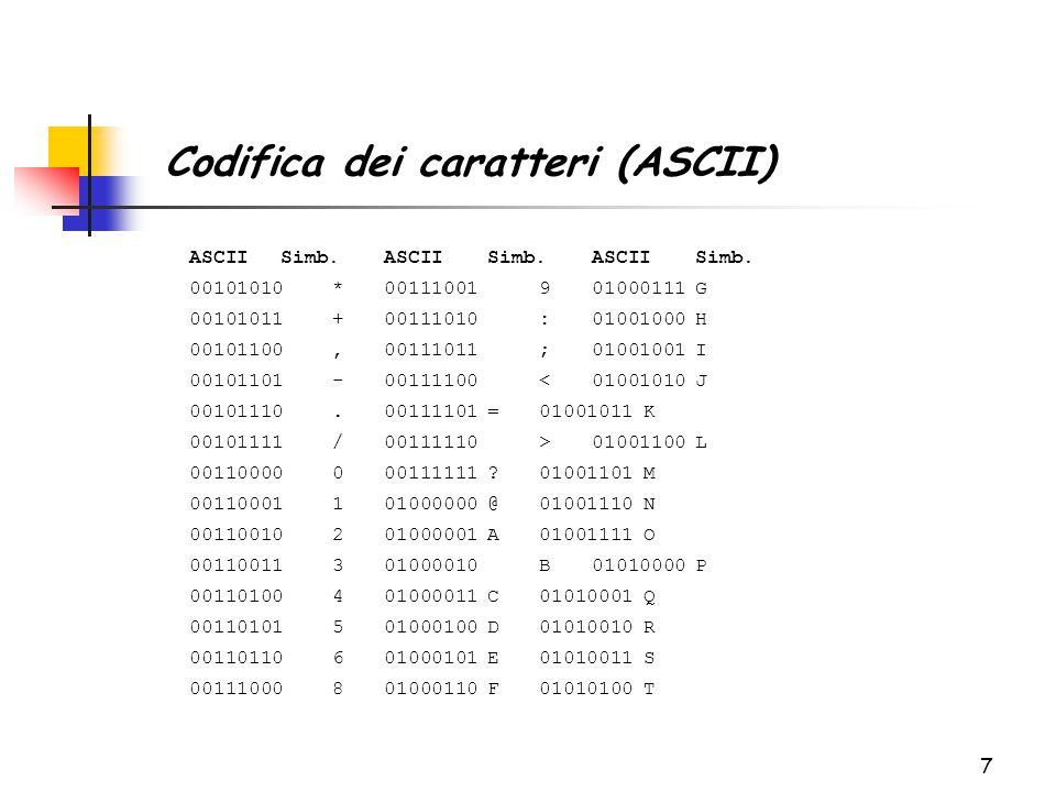 Sistema posizionale in cui ogni cifra di un numero assume un valore che dipende dalla sua posizione 365 = 3 x 100 + 6 x 10 + 5 x 1 365 = 3 x 10 2 + 6 x 10 1 + 5 x 10 0 Codifica dei numeri: il sistema decimale Si deve fare la somma dei prodotti di ciascuna cifra moltiplicata per la base elevata all'esponente che rappresenta la posizione della cifra stessa (partendo da 0)