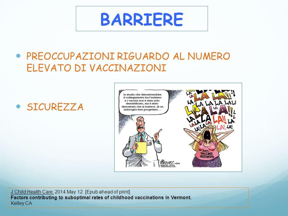 BARRIERE PREOCCUPAZIONI RIGUARDO AL NUMERO ELEVATO DI VACCINAZIONI SICUREZZA J Child Health Care. 2014 May 12. [Epub ahead of print] Factors contribut