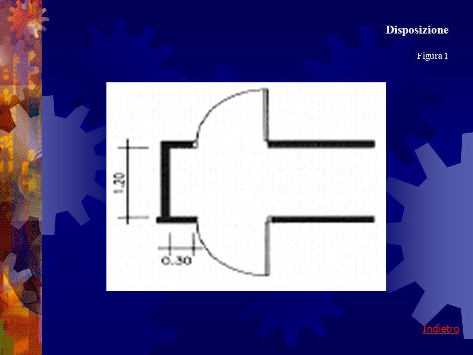 Disposizione Figura 2
