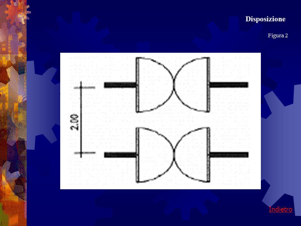 Indietro Disposizione Figura 3