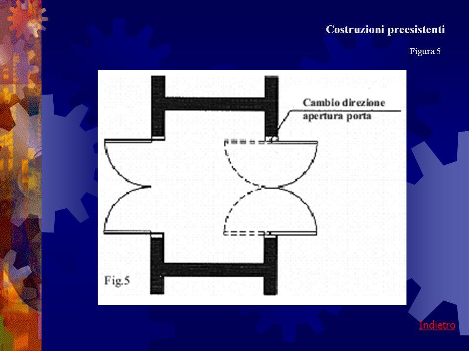 Indietro Costruzioni preesistenti Figura 5