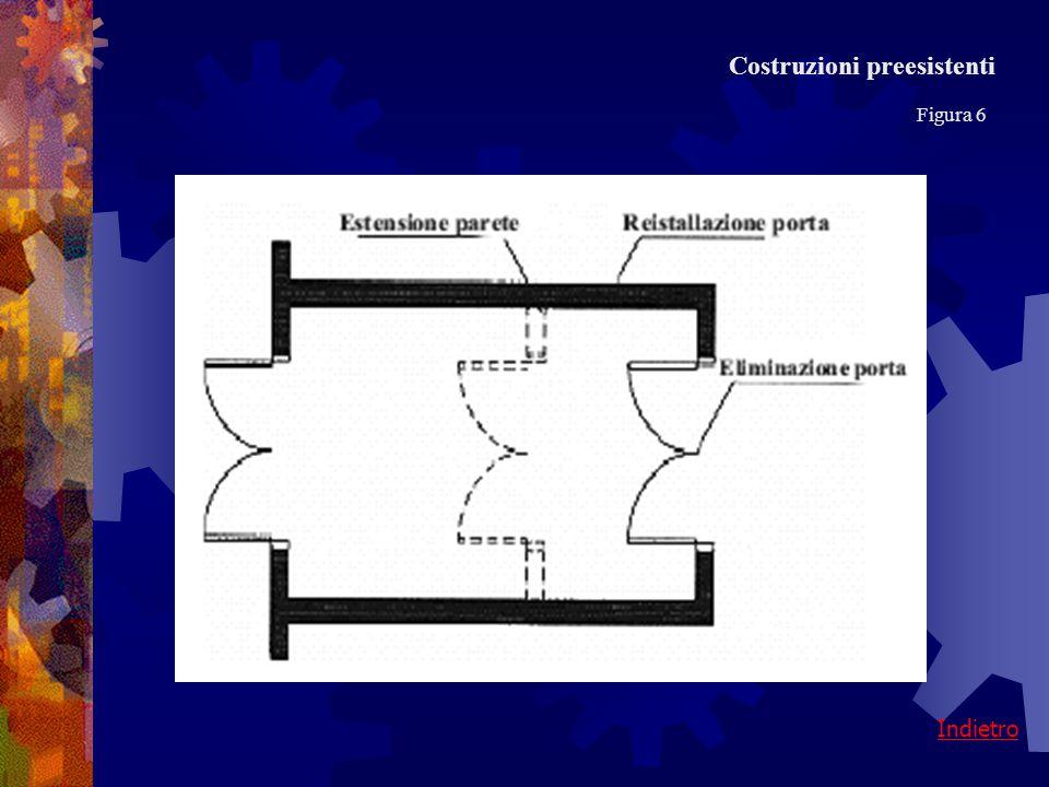 Indietro Costruzioni preesistenti Figura 6