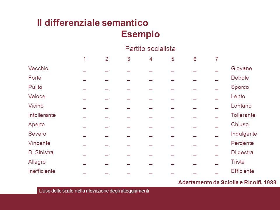 L'uso delle scale nella rilevazione degli atteggiamenti Il differenziale semantico Esempio 1234567 Vecchio_______Giovane Forte_______Debole Pulito____