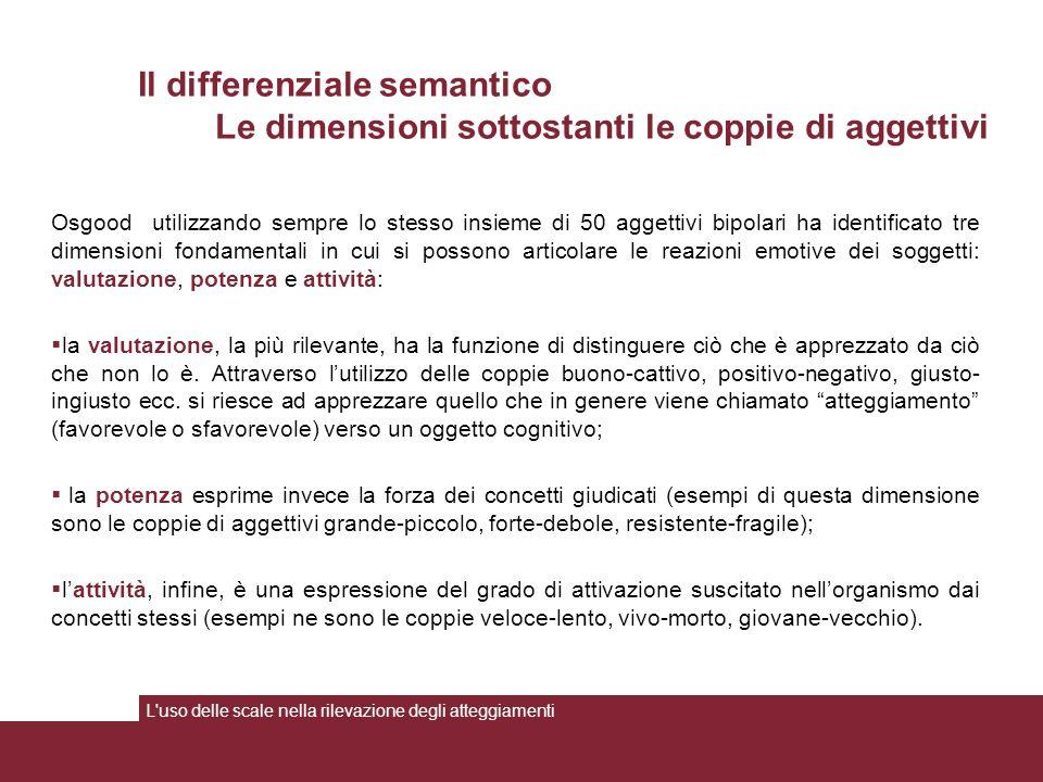 Osgood utilizzando sempre lo stesso insieme di 50 aggettivi bipolari ha identificato tre dimensioni fondamentali in cui si possono articolare le reazi