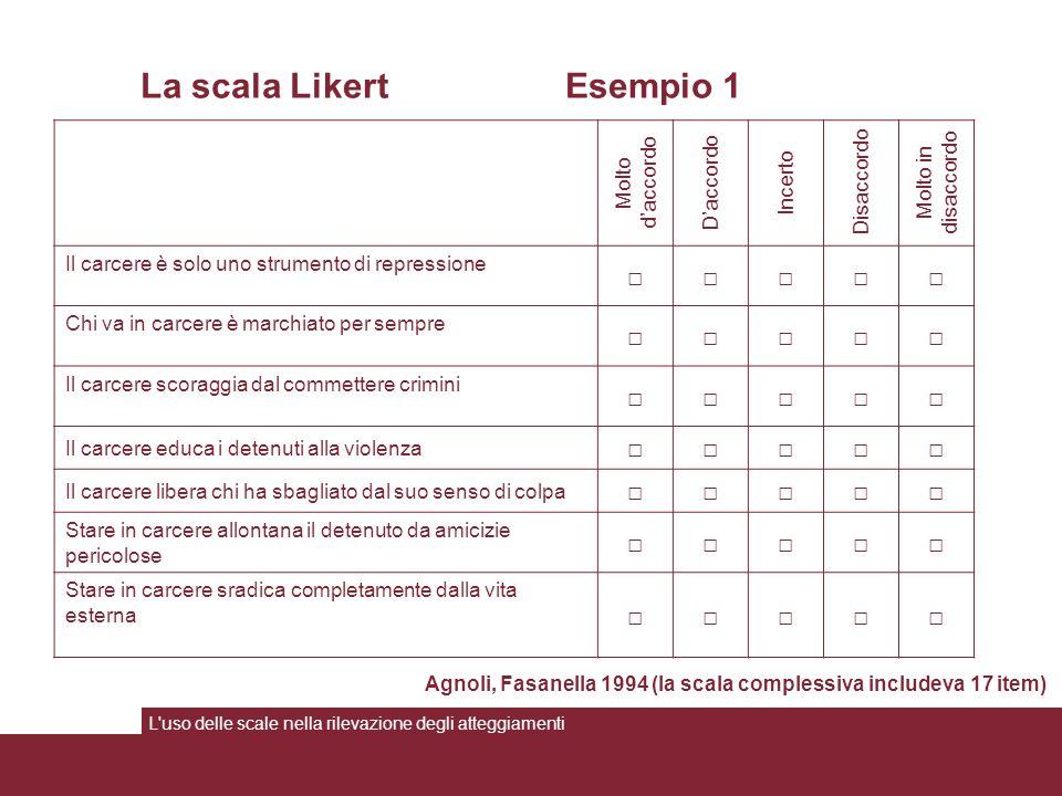 La scala LikertEsempio 1 L'uso delle scale nella rilevazione degli atteggiamenti Molto d'accordo D'accordo Incerto Disaccordo Molto in disaccordo Il c
