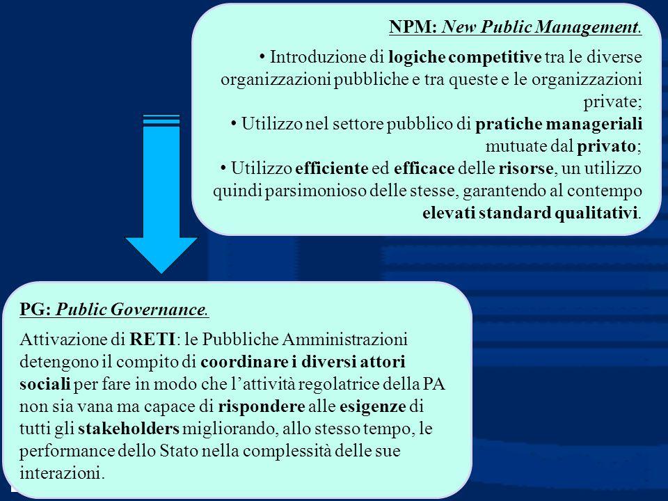 Prof. Luciano Hinna NPM: New Public Management. Introduzione di logiche competitive tra le diverse organizzazioni pubbliche e tra queste e le organizz