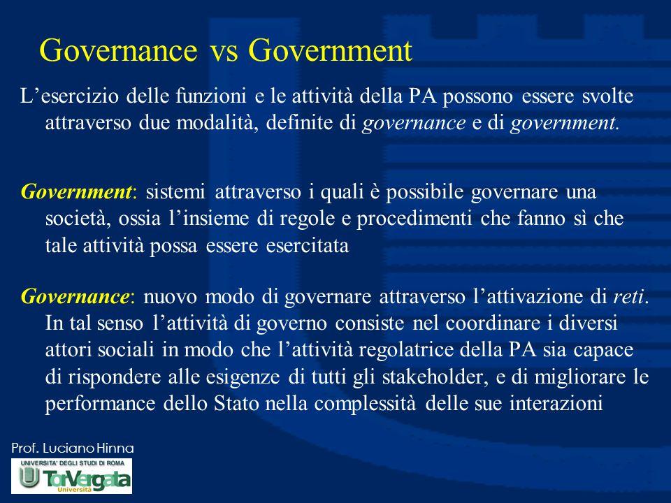 Prof. Luciano Hinna Governance vs Government L'esercizio delle funzioni e le attività della PA possono essere svolte attraverso due modalità, definite