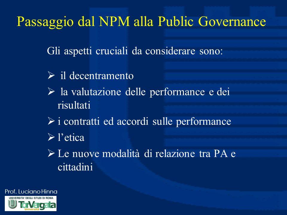 Prof. Luciano Hinna Passaggio dal NPM alla Public Governance Gli aspetti cruciali da considerare sono:  il decentramento  la valutazione delle perfo