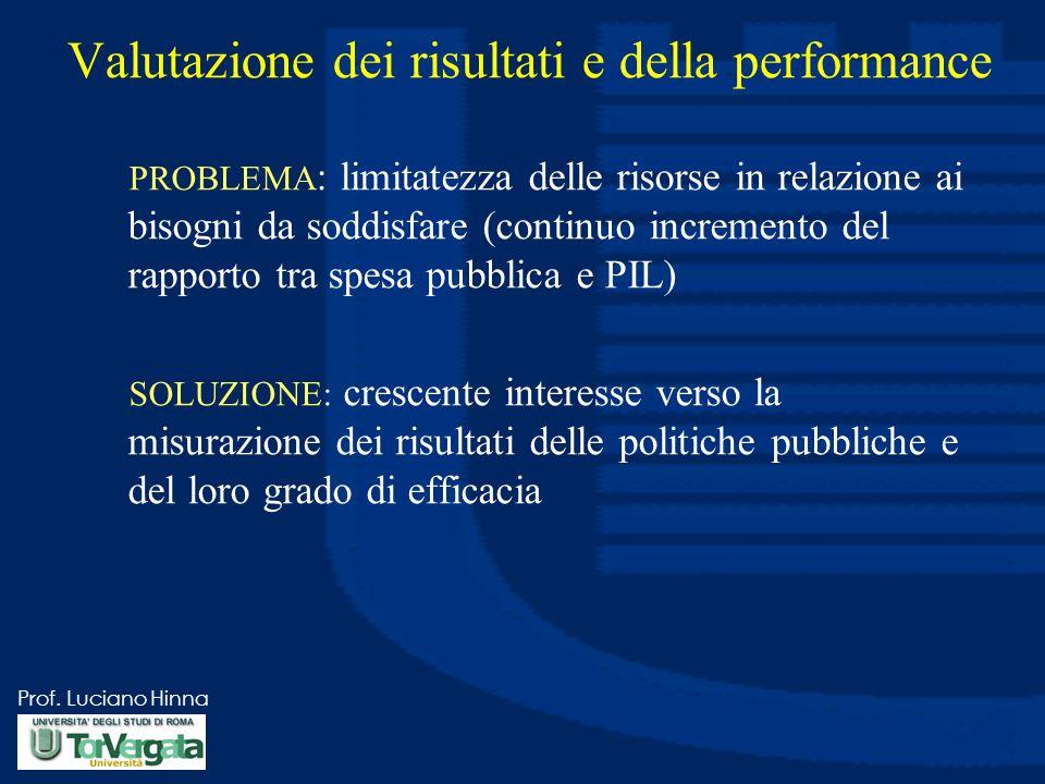 Prof. Luciano Hinna Valutazione dei risultati e della performance PROBLEMA : limitatezza delle risorse in relazione ai bisogni da soddisfare (continuo