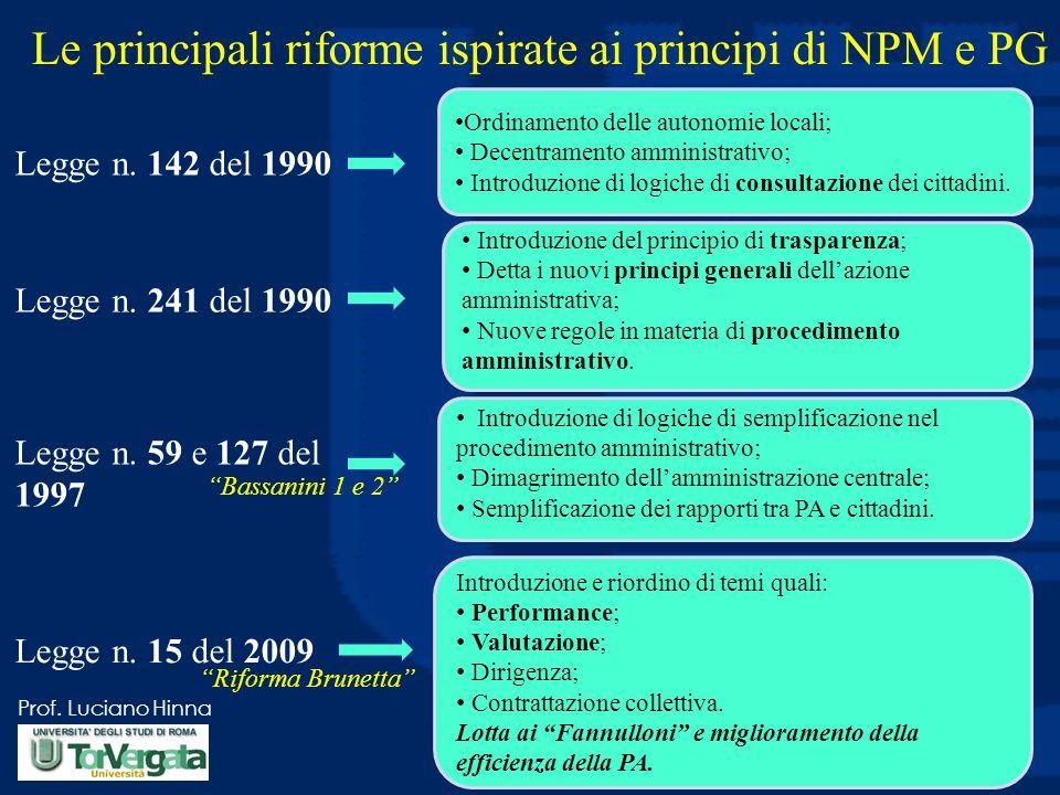 """Prof. Luciano Hinna Legge n. 142 del 1990 Legge n. 241 del 1990 Legge n. 59 e 127 del 1997 Legge n. 15 del 2009 """"Bassanini 1 e 2"""" """"Riforma Brunetta"""" O"""