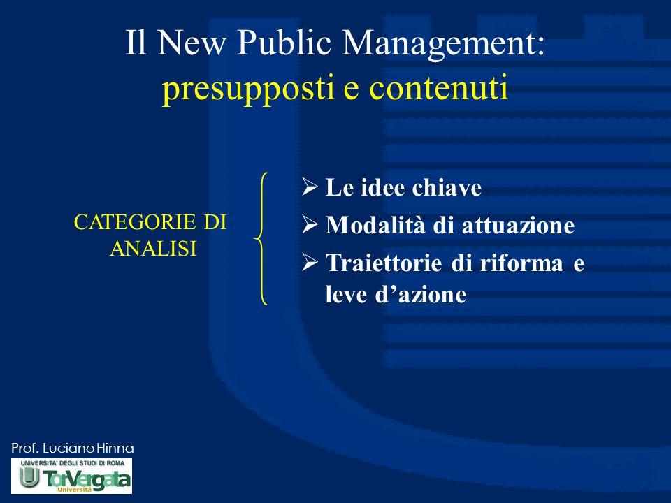Prof. Luciano Hinna Il New Public Management: presupposti e contenuti  Le idee chiave  Modalità di attuazione  Traiettorie di riforma e leve d'azio