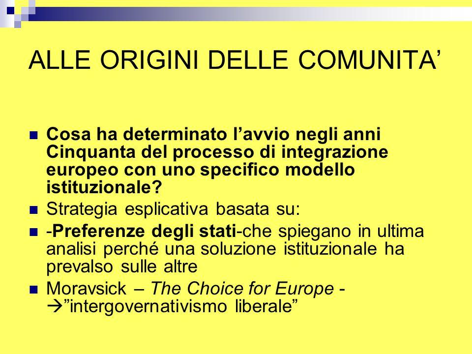 ALLE ORIGINI DELLE COMUNITA' Cosa ha determinato l'avvio negli anni Cinquanta del processo di integrazione europeo con uno specifico modello istituzionale.