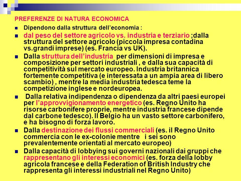 PREFERENZE DI NATURA ECONOMICA Dipendono dalla struttura dell'economia : dal peso del settore agricolo vs.