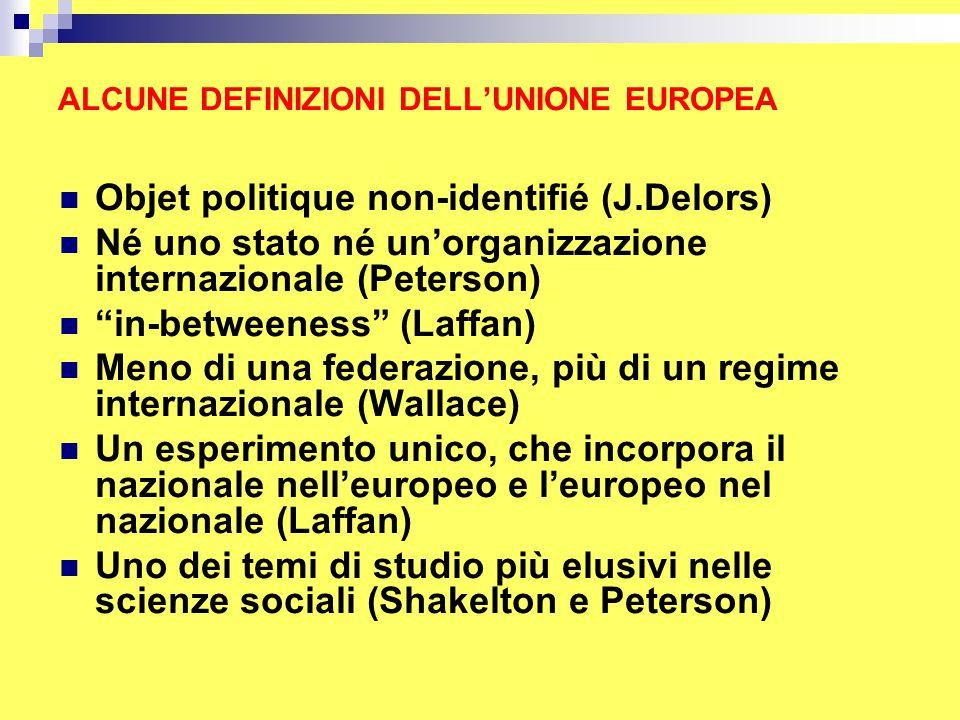 ALCUNE DEFINIZIONI DELL'UNIONE EUROPEA Objet politique non-identifié (J.Delors) Né uno stato né un'organizzazione internazionale (Peterson) in-betweeness (Laffan) Meno di una federazione, più di un regime internazionale (Wallace) Un esperimento unico, che incorpora il nazionale nell'europeo e l'europeo nel nazionale (Laffan) Uno dei temi di studio più elusivi nelle scienze sociali (Shakelton e Peterson)