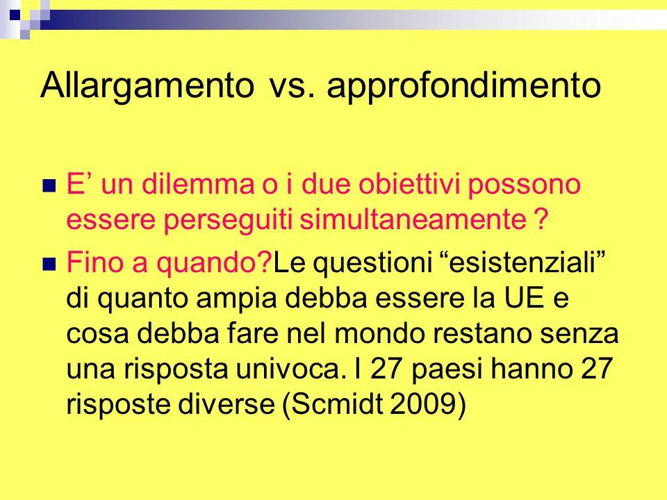 Allargamento vs.