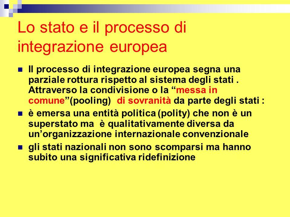 Lo stato e il processo di integrazione europea Il processo di integrazione europea segna una parziale rottura rispetto al sistema degli stati.