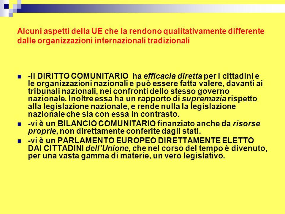 MODELLO ORIGINARIO COMUNITARIO Combinazione di elementi sopranazionali e intergovernativi.