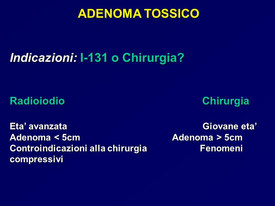 ADENOMA TOSSICO Indicazioni: I-131 o Chirurgia? Radioiodio Chirurgia Eta' avanzata Giovane eta' Adenoma 5cm Controindicazioni alla chirurgia Fenomeni