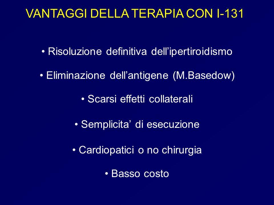 VANTAGGI DELLA TERAPIA CON I-131 Risoluzione definitiva dell'ipertiroidismo Eliminazione dell'antigene (M.Basedow) Scarsi effetti collaterali Semplici