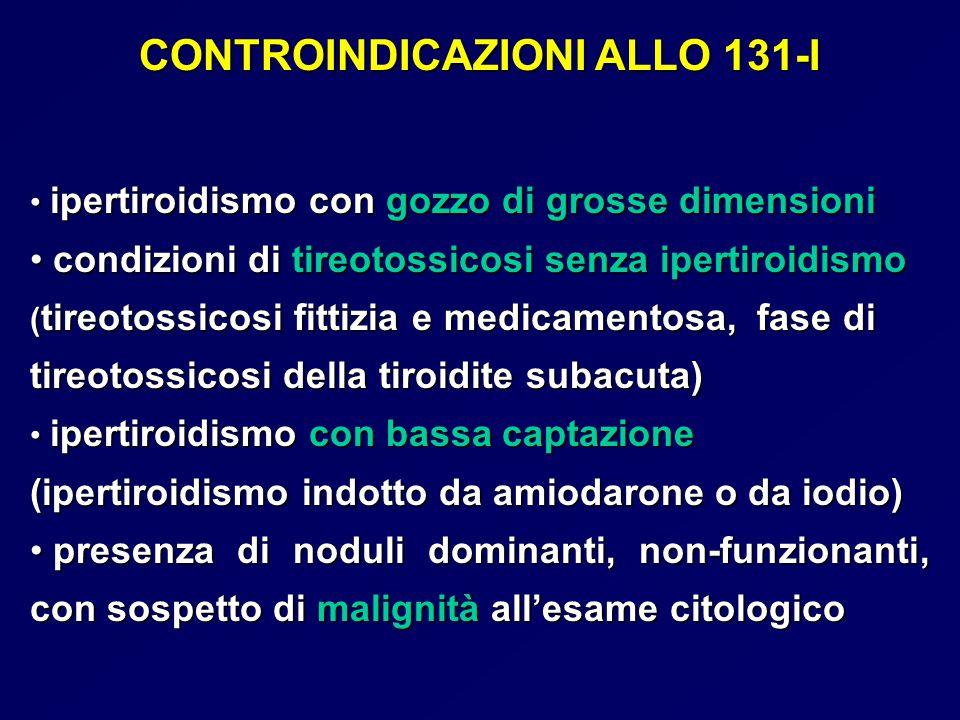CONTROINDICAZIONI ALLO 131-I ipertiroidismo con gozzo di grosse dimensioni ipertiroidismo con gozzo di grosse dimensioni condizioni di tireotossicosi