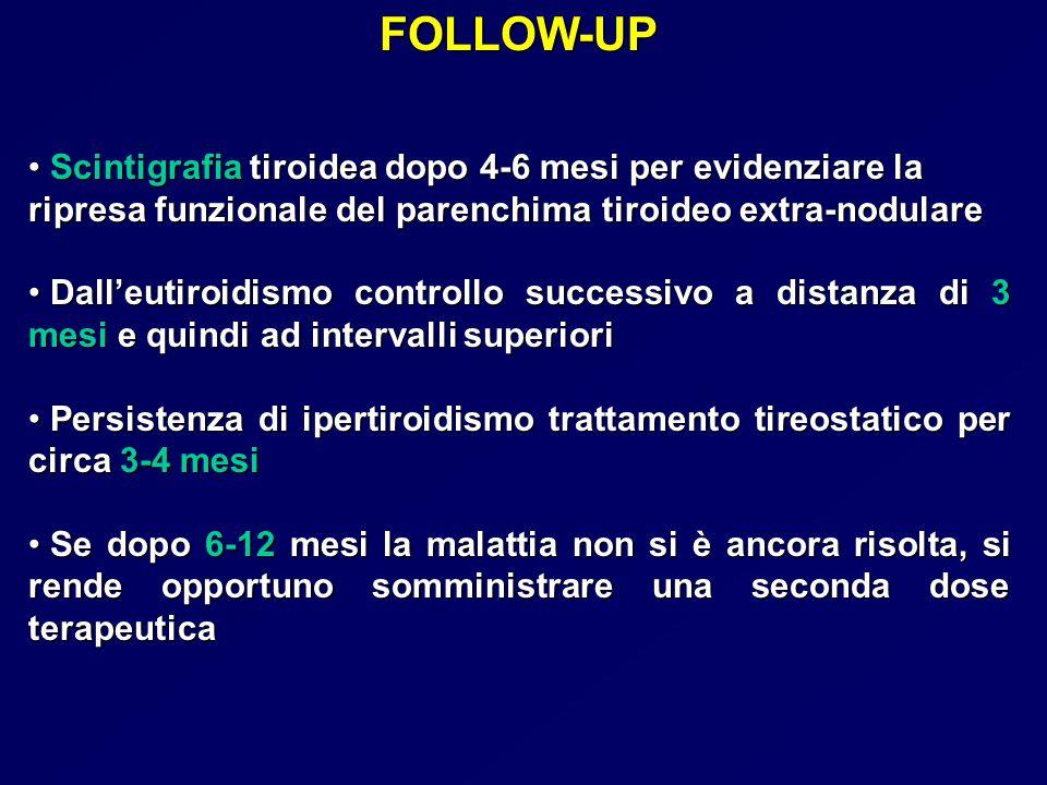 FOLLOW-UP Scintigrafia tiroidea dopo 4-6 mesi per evidenziare la ripresa funzionale del parenchima tiroideo extra-nodulare Scintigrafia tiroidea dopo