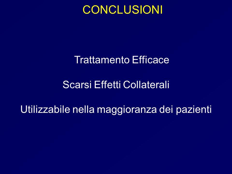 CONCLUSIONI Trattamento Efficace Scarsi Effetti Collaterali Utilizzabile nella maggioranza dei pazienti