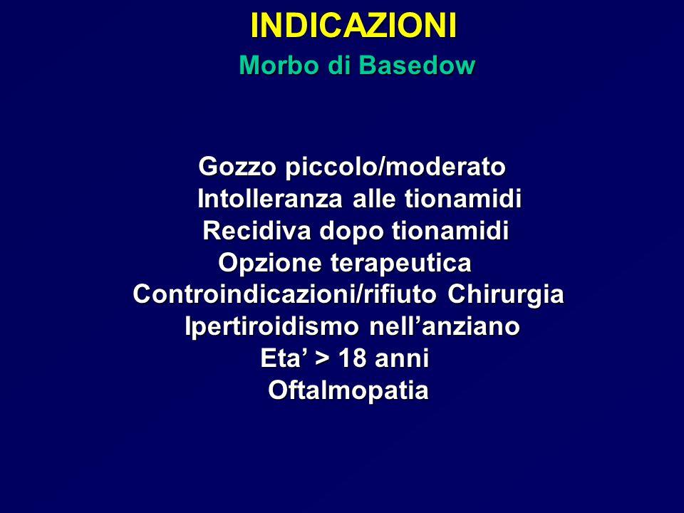 IPERTIROIDISMO Il trattamento con radioiodio per ipertiroidismo può essere eseguito in regime ambulatoriale purché l'attività somministrata non superi 600 MBq e ciò non comporti, successivamente, il superamento dei limiti e dei vincoli di dose,rispettivamente, per la popolazione e per familiari e conoscenti (I-II del DL 187/00) Il trattamento con radioiodio per ipertiroidismo può essere eseguito in regime ambulatoriale purché l'attività somministrata non superi 600 MBq e ciò non comporti, successivamente, il superamento dei limiti e dei vincoli di dose,rispettivamente, per la popolazione e per familiari e conoscenti (I-II del DL 187/00) In caso contrario o con dosi >600 MBq ricovero protetto In caso contrario o con dosi >600 MBq ricovero protetto
