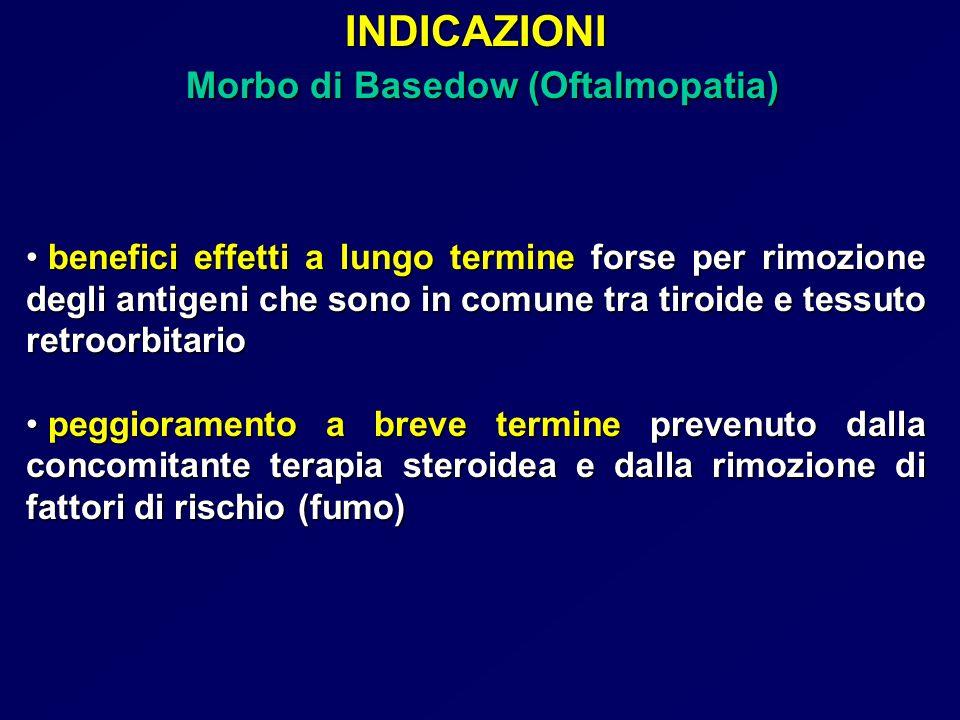 INDICAZIONI INDICAZIONI GMNT e Adenoma Tossico Opzione terapeutica Opzione terapeutica Di elezione dopo tiroidectomia parziale e persistente ipertiroidismo Di elezione dopo tiroidectomia parziale e persistente ipertiroidismo Captazione selettiva dai noduli iperfunzionanti Captazione selettiva dai noduli iperfunzionanti Il parenchima extranodulare non viene irradiato in misura rilevante Il parenchima extranodulare non viene irradiato in misura rilevante