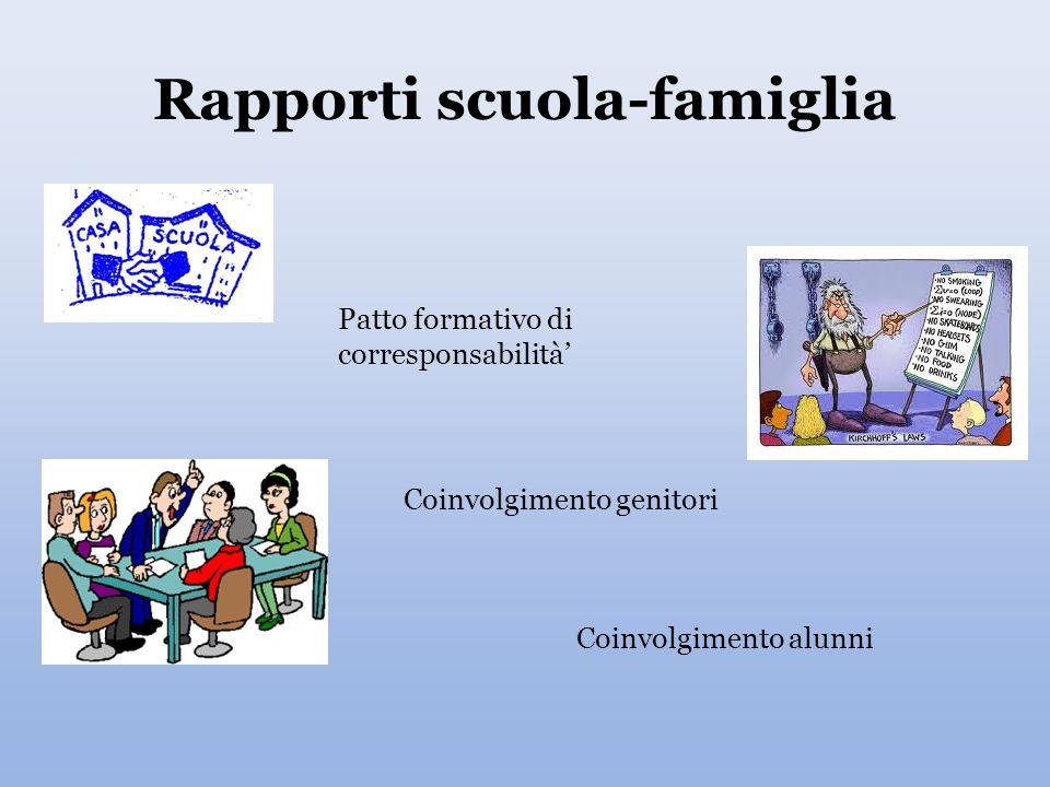 Rapporti scuola-famiglia Patto formativo di corresponsabilità' Coinvolgimento alunni Coinvolgimento genitori