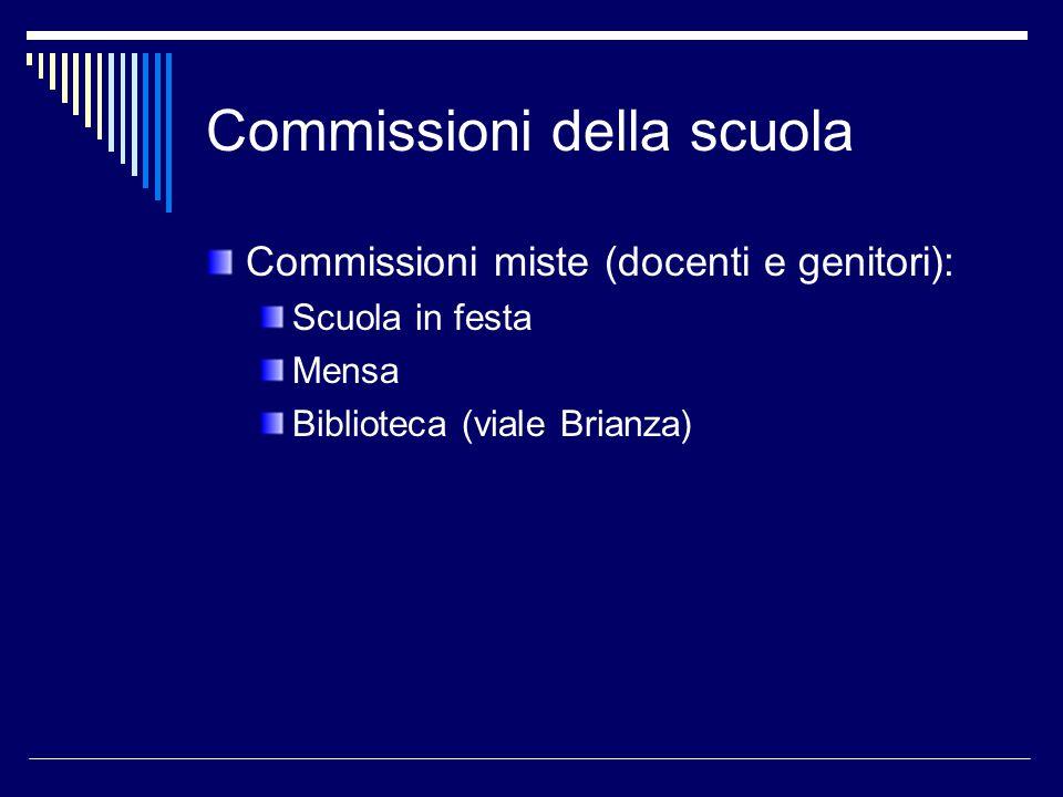 Commissioni della scuola Commissioni miste (docenti e genitori): Scuola in festa Mensa Biblioteca (viale Brianza)