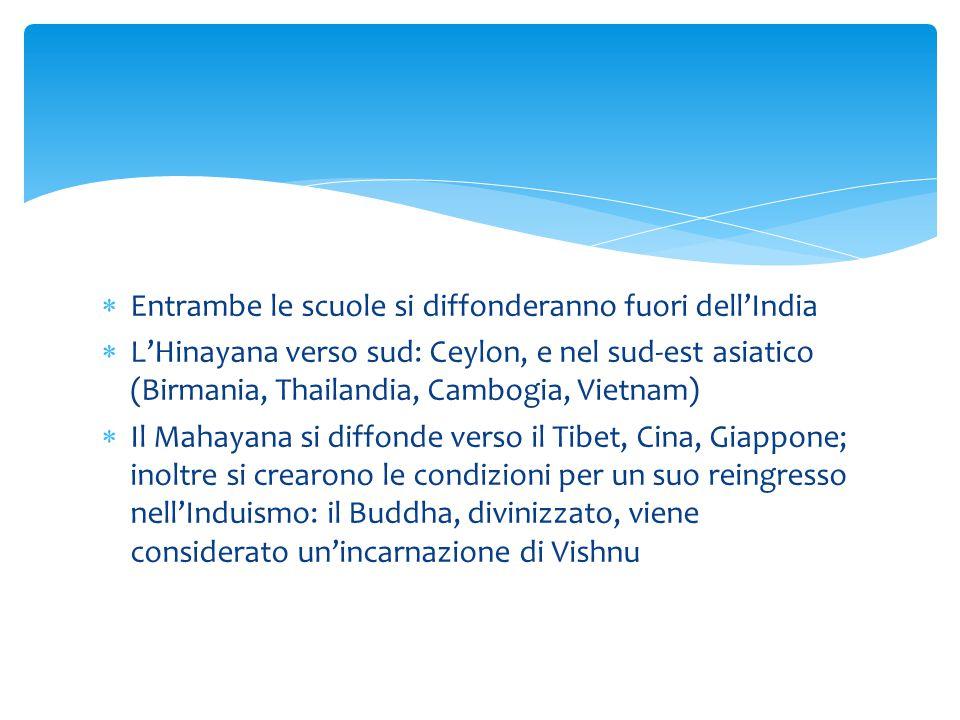  Entrambe le scuole si diffonderanno fuori dell'India  L'Hinayana verso sud: Ceylon, e nel sud-est asiatico (Birmania, Thailandia, Cambogia, Vietnam