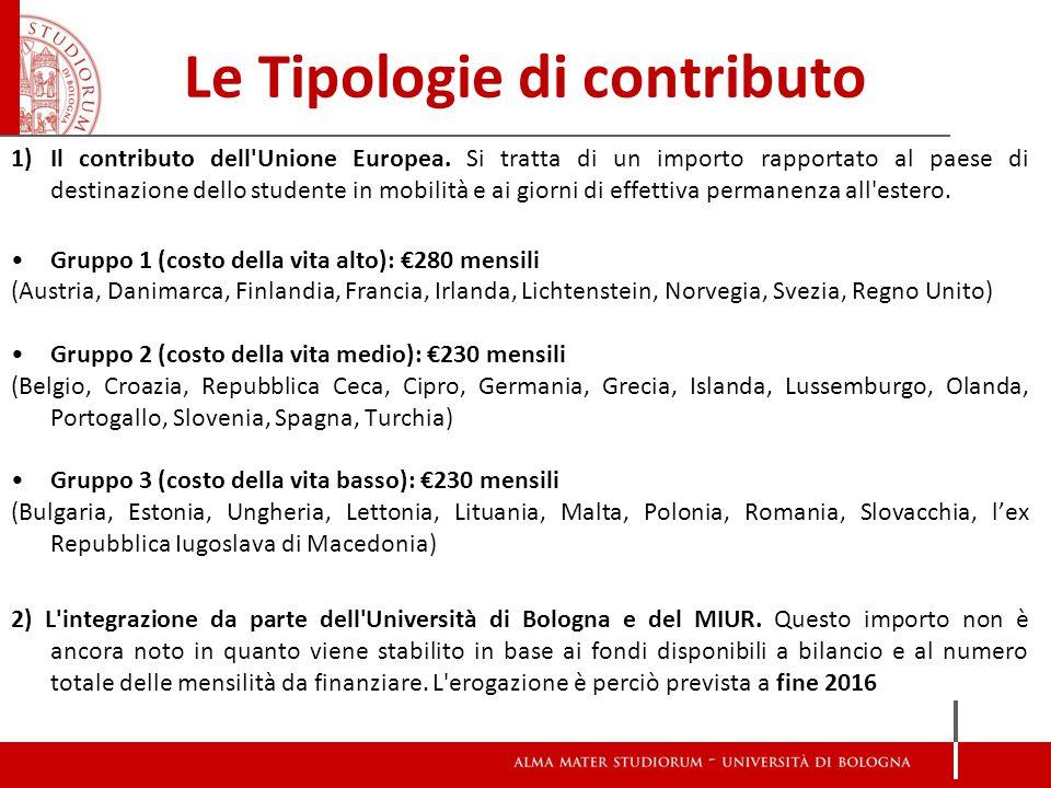 Le Tipologie di contributo 1)Il contributo dell Unione Europea.