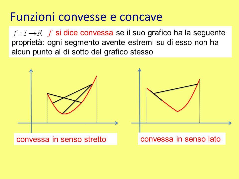 Funzioni convesse e concave f si dice concava se il suo grafico ha la seguente proprietà: ogni segmento avente estremi su di esso non ha alcun punto al di sopra del grafico stesso concava in senso stretto convessa in senso lato