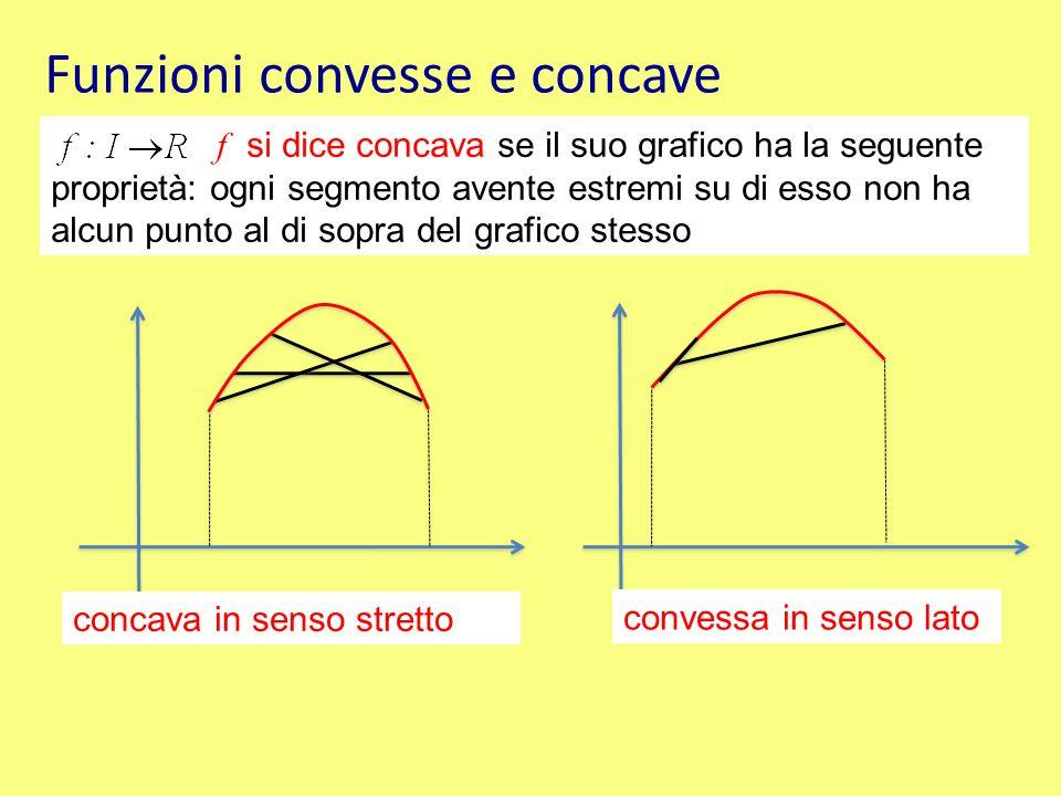 Funzioni convesse e concave f si dice convessa se equazione della retta passante per x 1 e x 2