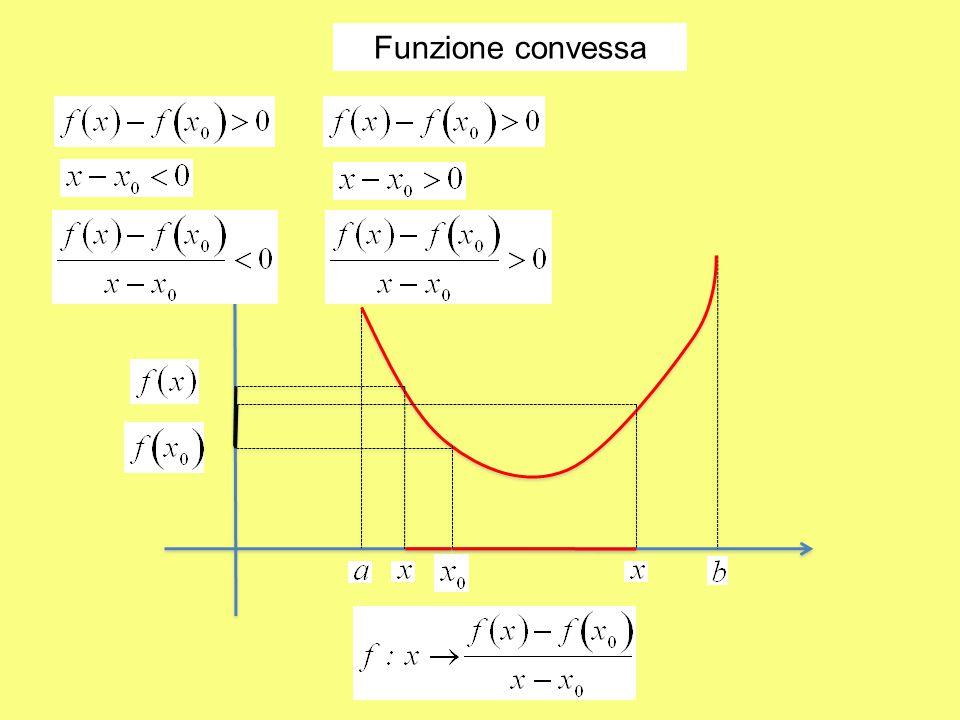 È una funzione crescente qualsiasi sia x 0