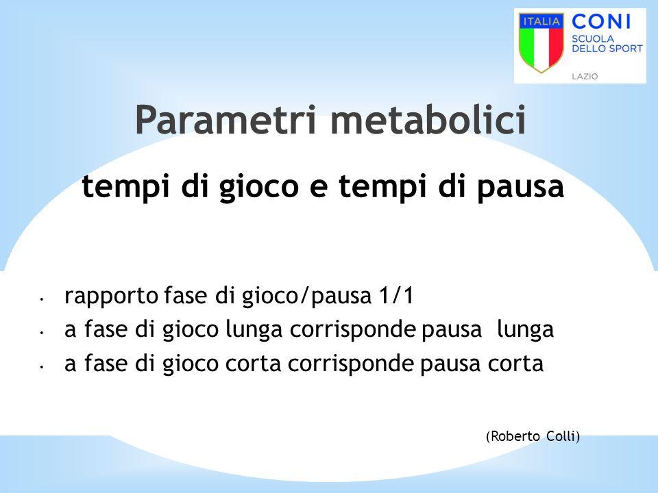 tempi di gioco e tempi di pausa (Roberto Colli) Parametri metabolici rapporto fase di gioco/pausa 1/1 a fase di gioco lunga corrisponde pausa lunga a