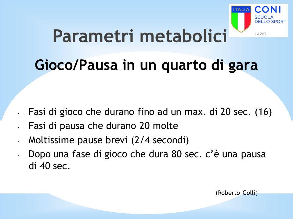 Gioco/Pausa in un quarto di gara (Roberto Colli) Fasi di gioco che durano fino ad un max. di 20 sec. (16) Fasi di pausa che durano 20 molte Moltissime