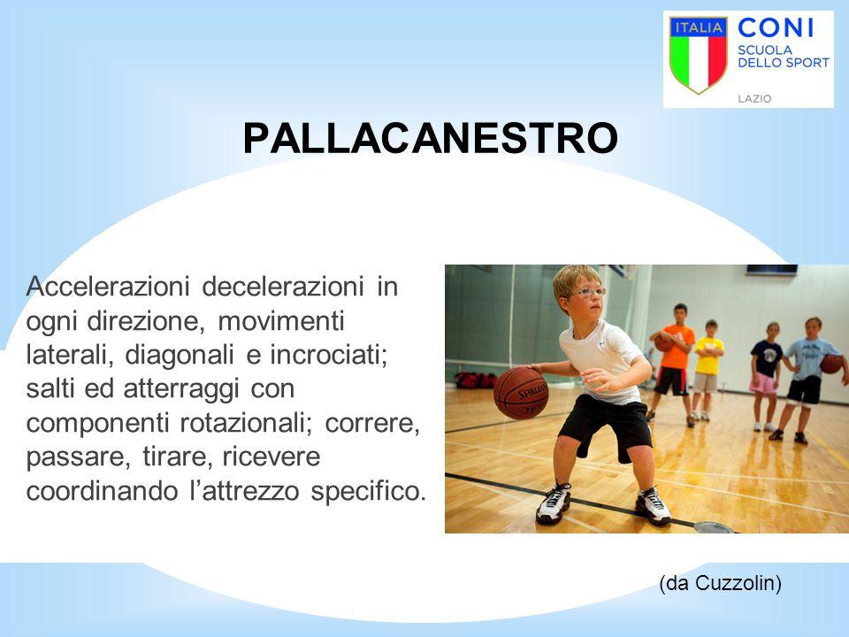 PALLACANESTRO Accelerazioni decelerazioni in ogni direzione, movimenti laterali, diagonali e incrociati; salti ed atterraggi con componenti rotazional