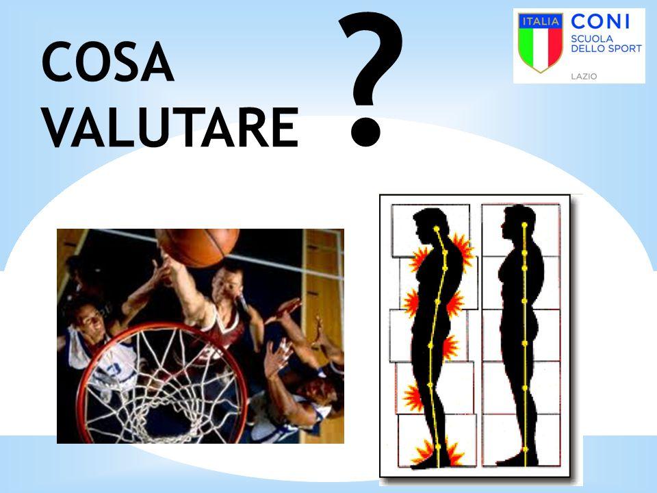 (Roberto Colli) In una partita di basket un giocatore compie 1000 azioni di forza Parametri metabolici