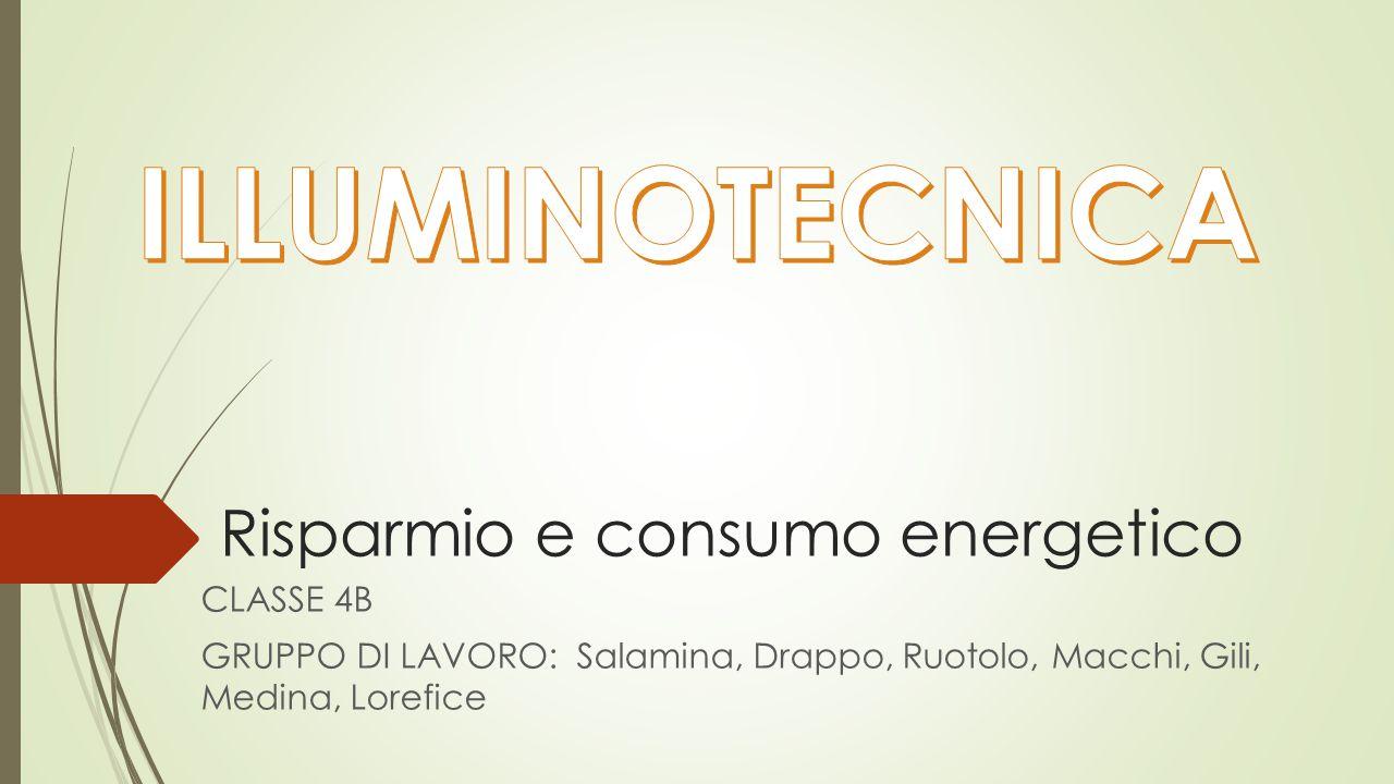 Risparmio e consumo energetico CLASSE 4B GRUPPO DI LAVORO: Salamina, Drappo, Ruotolo, Macchi, Gili, Medina, Lorefice