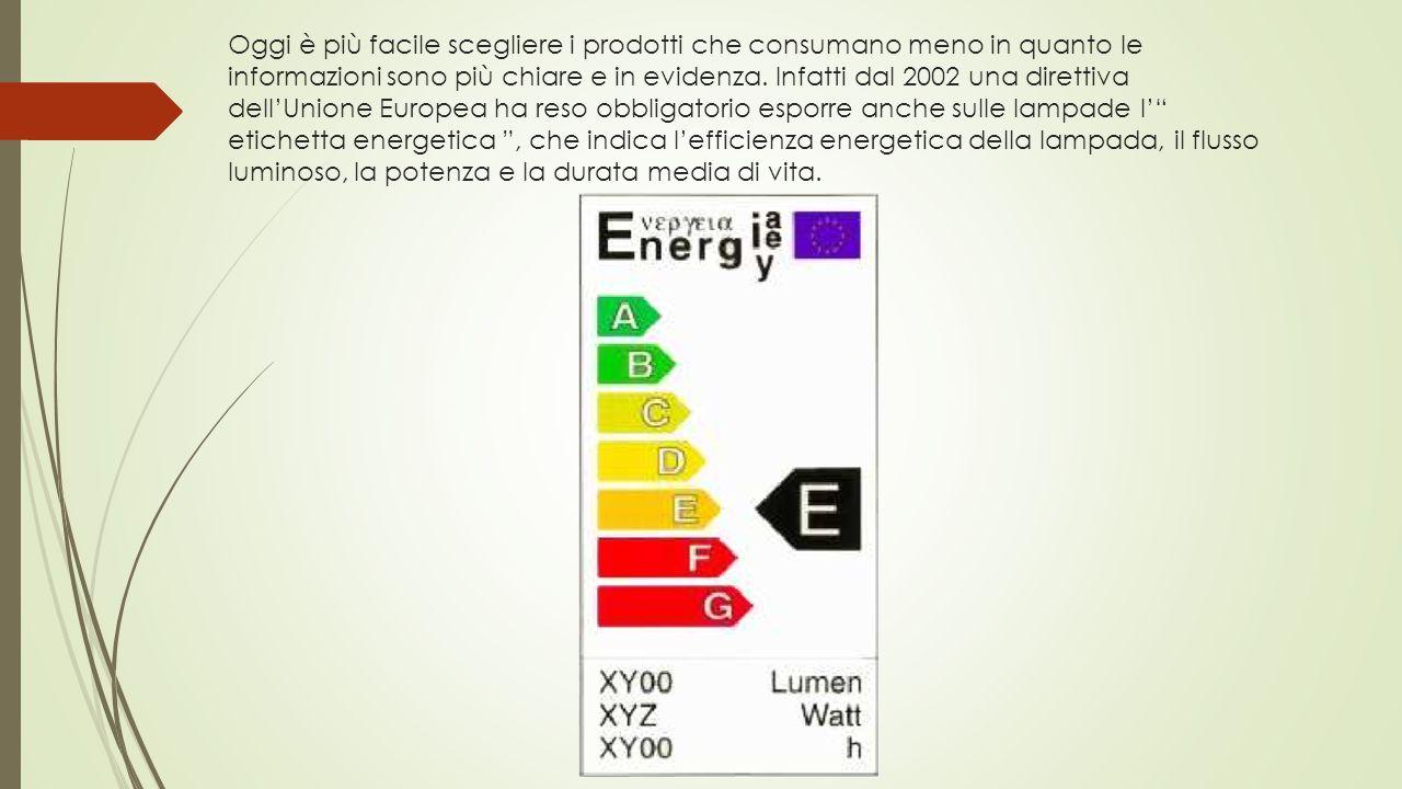 Oggi è più facile scegliere i prodotti che consumano meno in quanto le informazioni sono più chiare e in evidenza.