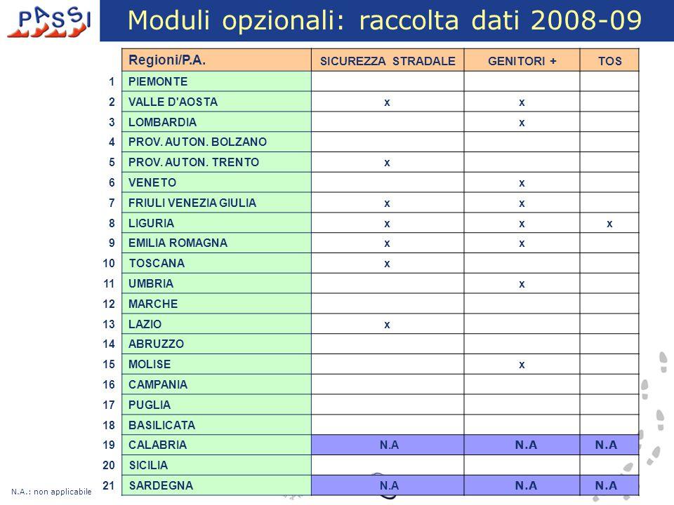 Moduli opzionali: raccolta dati 2008-09 Regioni/P.A.
