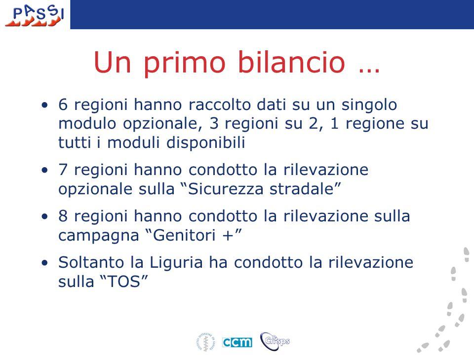 Un primo bilancio … 6 regioni hanno raccolto dati su un singolo modulo opzionale, 3 regioni su 2, 1 regione su tutti i moduli disponibili 7 regioni hanno condotto la rilevazione opzionale sulla Sicurezza stradale 8 regioni hanno condotto la rilevazione sulla campagna Genitori + Soltanto la Liguria ha condotto la rilevazione sulla TOS