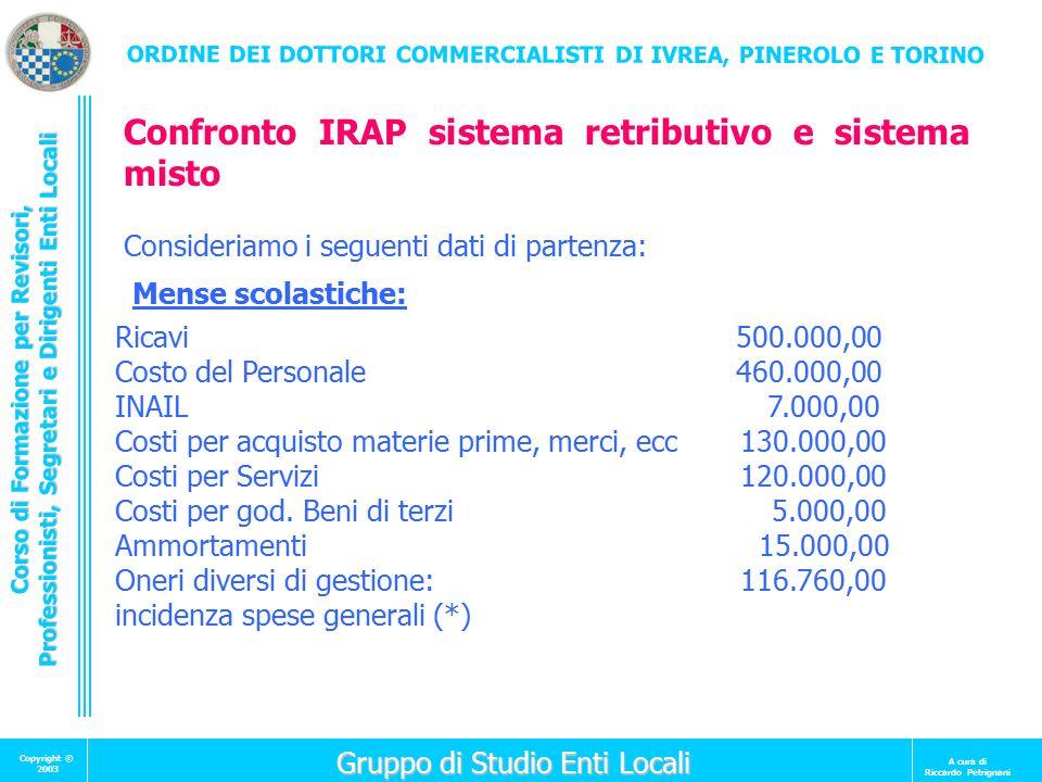 Corso di Formazione per Revisori, Professionisti, Segretari e Dirigenti Enti Locali Copyright © 2003 ORDINE DEI DOTTORI COMMERCIALISTI DI IVREA, PINEROLO E TORINO Gruppo di Studio Enti Locali Gruppo di Studio Enti Locali A cura di Riccardo Petrignani Ricavi attività commerciali: Totale ricavi e proventi (Entrate correnti: titolo I, II, III) (300.000,00 : 9.000.000,00) x 100 = 3,34% Spese generali = Spese correnti – Titolo I – Funzione 01 = 2.100.000,00 2.100.000,00 x 3,34% = 70.140,00 (*) incidenza spese generali (art.